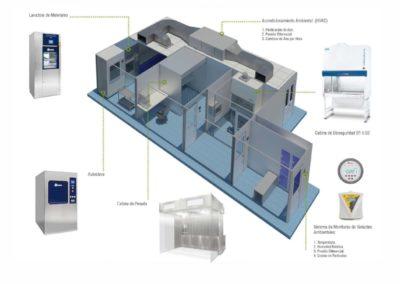 Diseño y Construcción de Laboratorios de Control de Calidad